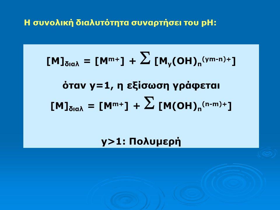 [Μ]διαλ = [Μm+] +  [My(OH)n(ym-n)+]